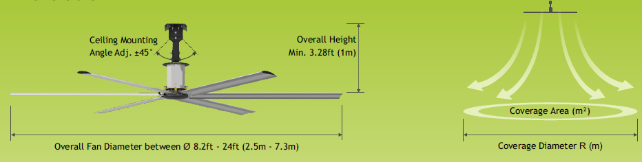 High volume low speed ceiling fans 6 blades dimensions aloadofball Images