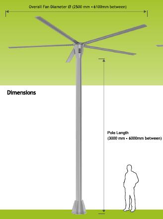 Pole Fans